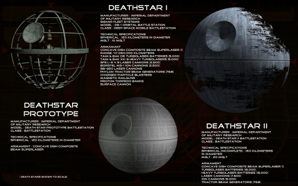death_stars_by_unusualsuspex-d6v3nga